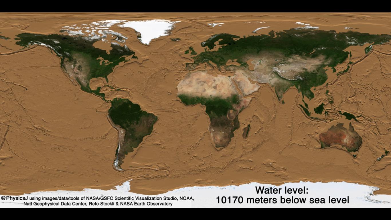 Oceane evaporate